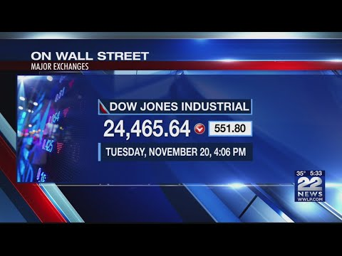 Dow Jones drops over 500 points Tuesday
