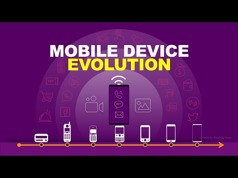 Mobile Device Evolution | Created in PowerPoint