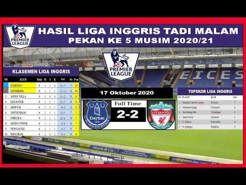 Hasil Everton Vs Liverpool Hasil Liga Inggris Tadi Malam Dan Klasemen Terbaru Youtube
