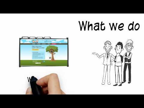 Web Designing and Development Company India