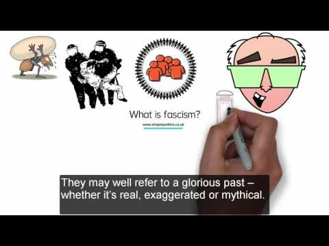 an analysis of the concept of fascism and the emergence of fascist political ideology Scholars have at their disposal rich literature on fascism a that includes numerous toolkits which can be applied to see if that terminology 1) fits russia's political system and 2) offers a probing analysis capable of capturing the nature of the putin regime.