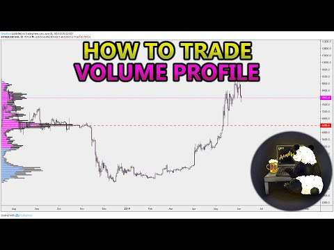 how-to-trade-volume-profile.-vpvr,-vwap-,-and-vpsr-analysis.-stocks,-crypto,-forex.