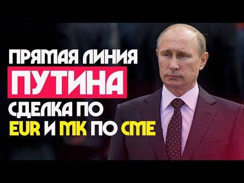 Что сказал Путин на прямой линии? Удачная сделка по EURUSD. Мастер-класс по опционным уровням на CME
