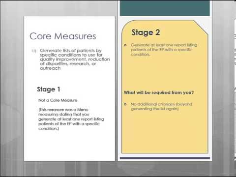 Meaningful Use Stage 2:  Comparison to Stage 1