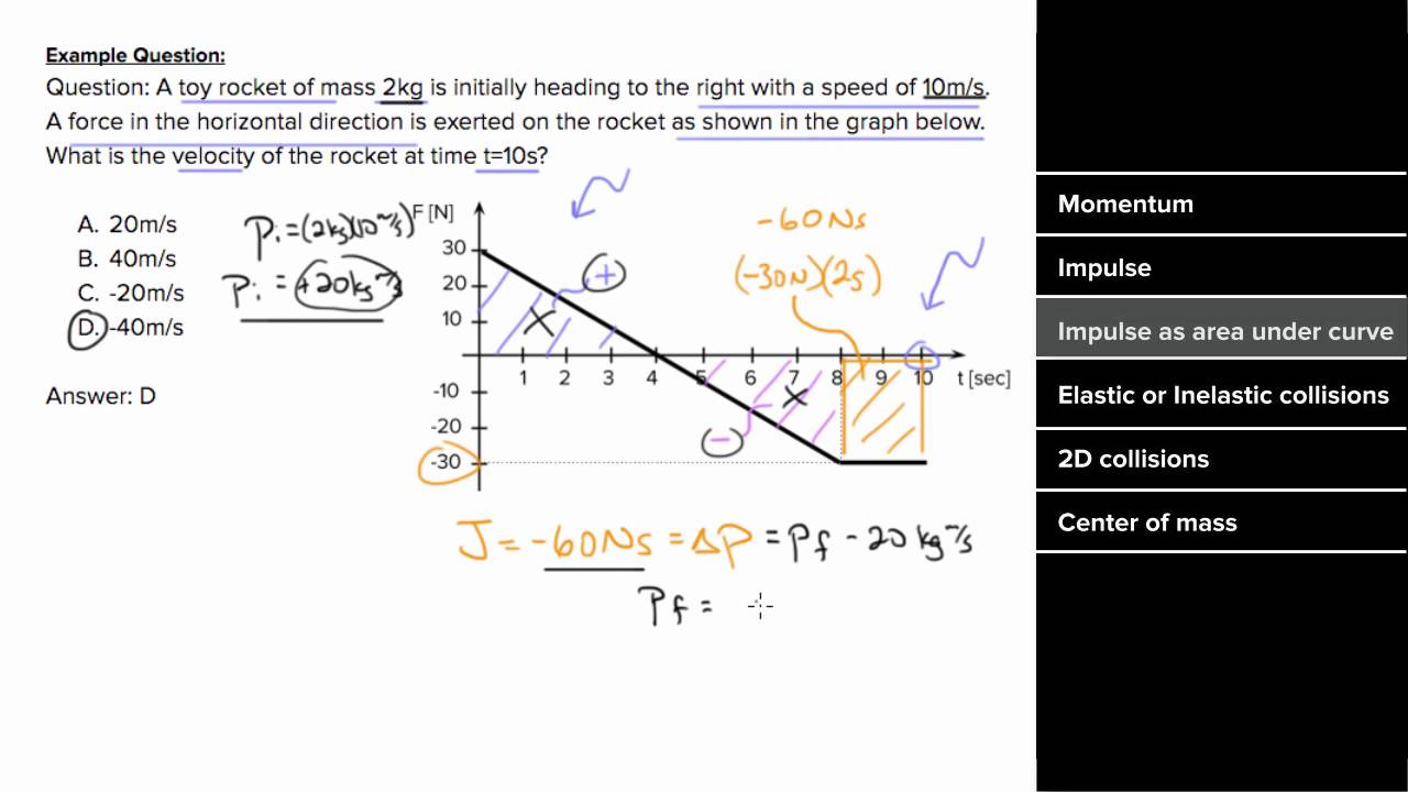 ap physics 1 review of momentum and impulse youtube