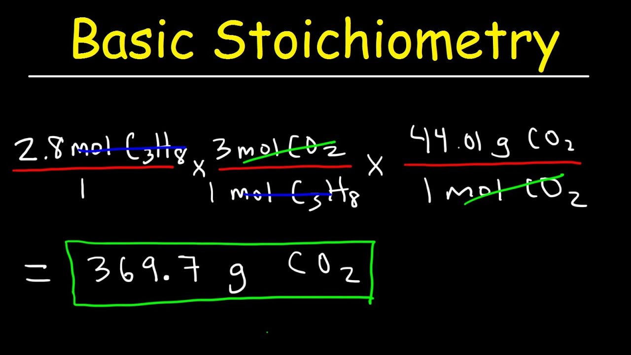 stoichiometry basic introduction  mole to mole  grams to