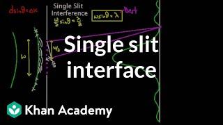 Single slit interference   Light waves   Physics   Khan Academy