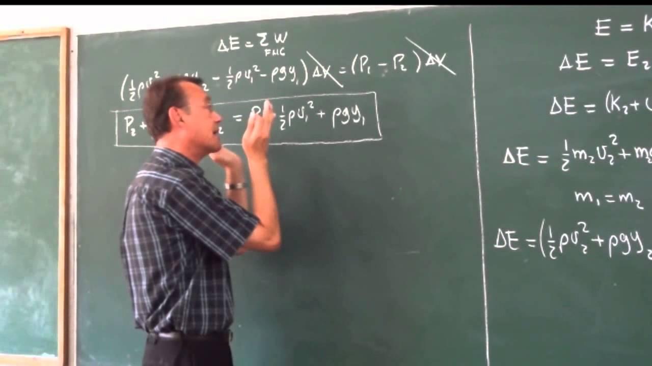 Maestra en problemas - 1 5