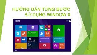 [Hướng dẫn windows 8] Làm quen với giao diện Windows 8