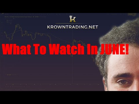 Bitcoin Is June THE Month You've Been Waiting For? June 2020 Price Prediction & News Analysis