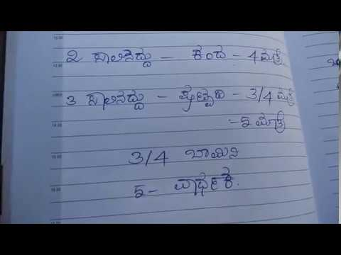 SSLC VERY VERY IMPORTANT KANNADA NOTES 2018 - YouTube