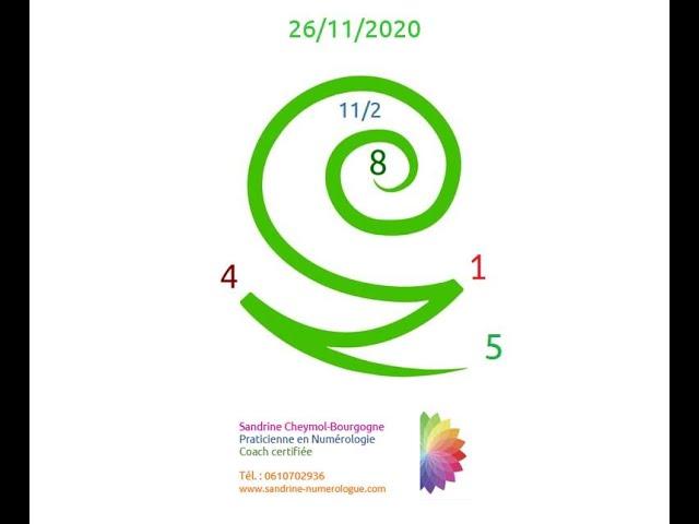 Les énergies du 26/11/2020 en numérologie