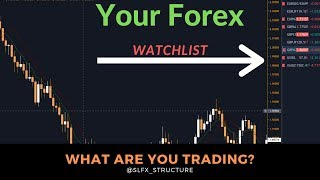How To Create The Best Forex Watchlist Quickly