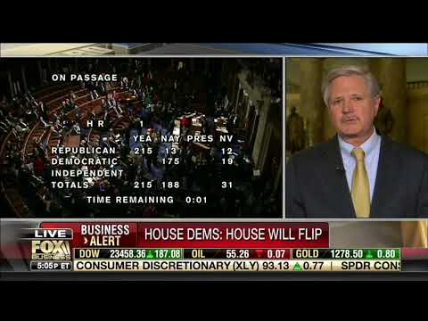 Senator Hoeven Discusses Tax Relief with Fox Business