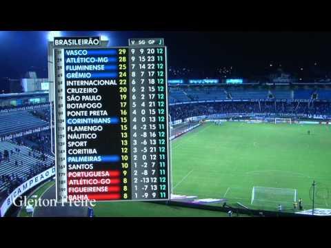 Classificação da 12ª rodada do brasileirão 25/07/2012
