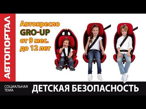От 1 года до 12 лет Универсальное детское кресло GRO-UP (Бюджет)