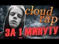 Cloud Rap исполнители