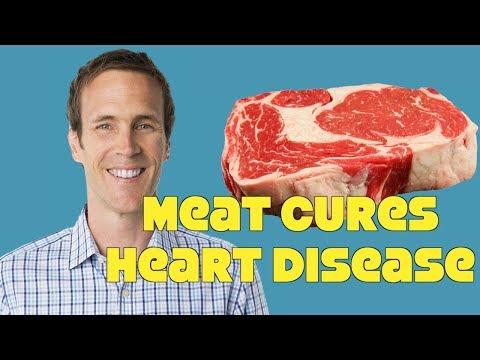 Meat Reverses Heart Disease: Chris Kresser Debunked