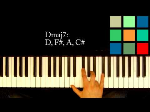 How To Play A DM7 Chord On The Piano - YouTube