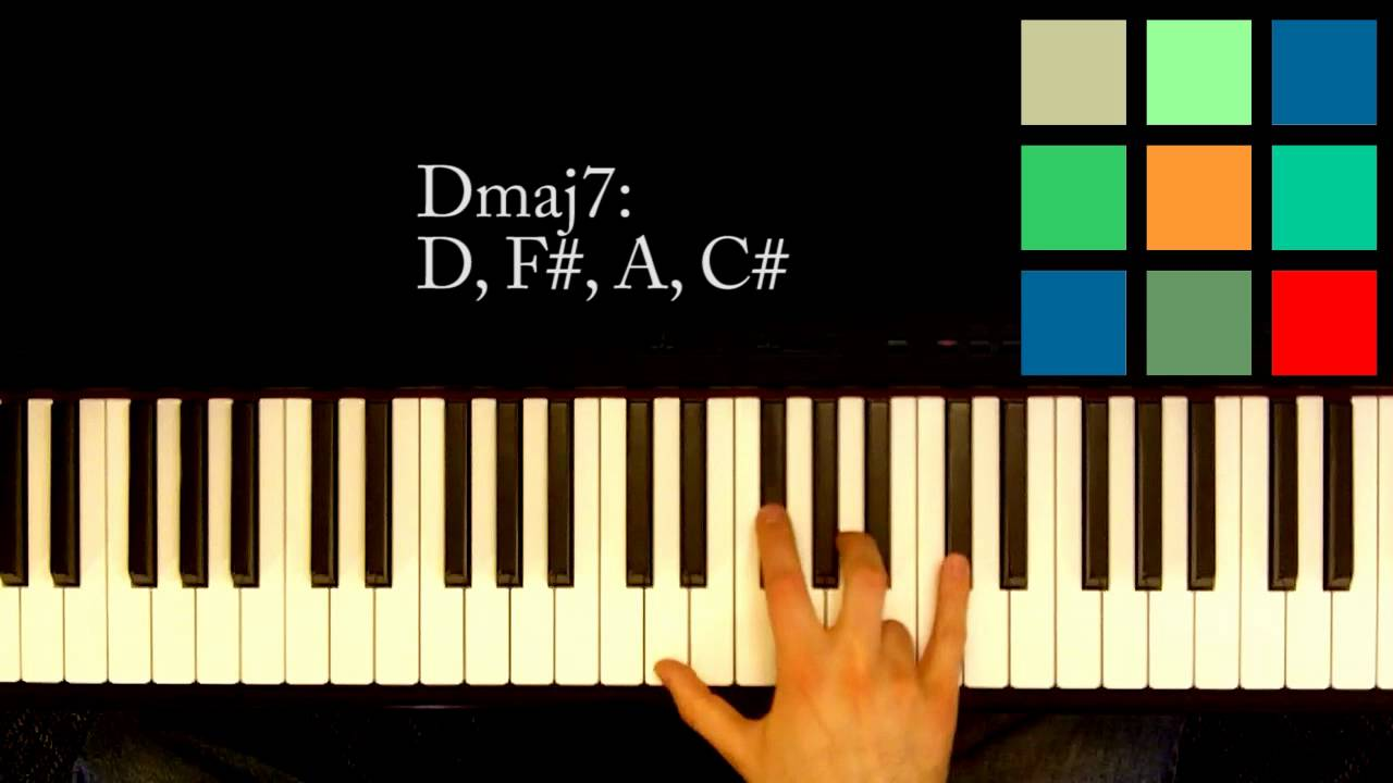 how to play a dm7 chord on the piano youtube