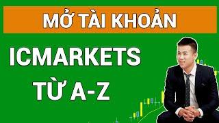 ICmarkets - Hướng dẫn mở tài khoản đầu tư forex sàn IC markets 2019