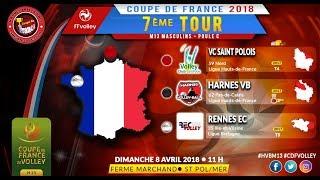 Rennes EC - Harnes VB
