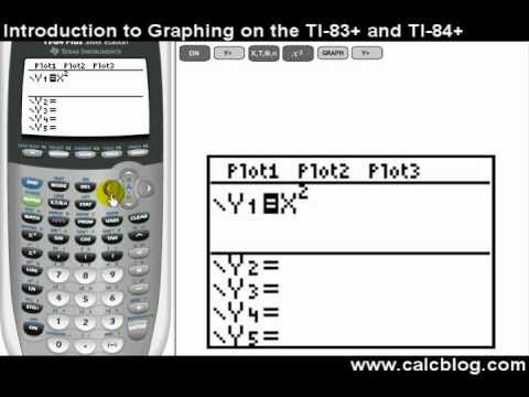 How To Graph Equations On The Ti 83 Plus And Ti 84 Plus Calcblog