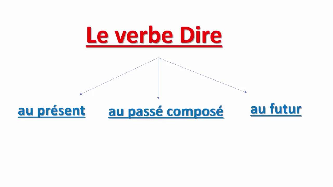 Conjugaison Le Verbe Dire Au Present Au Passe Compose Et Au Futur تعلم الفرنسية Youtube