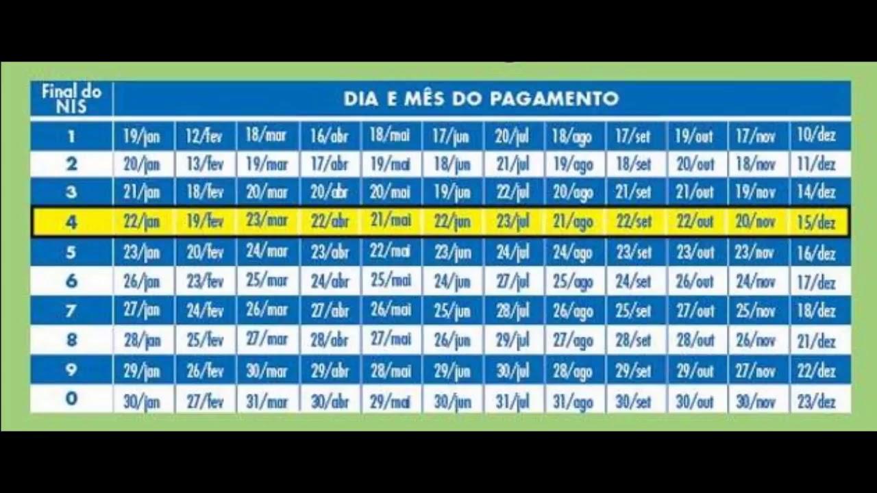 Calendario Bolsa Familia 2019 Final 9.Calendario Bolsa Familia 2019