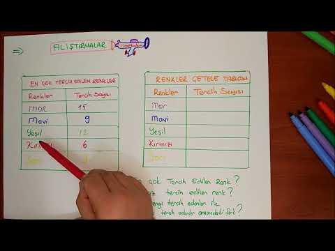 3 Sinif Matematik Tablo Cesitleri Youtube
