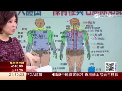 張醫師解說一條脊椎加七處原始點找法