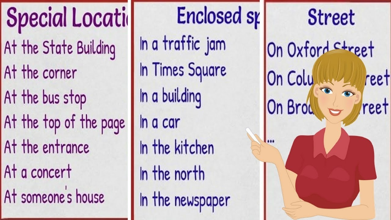 How to Use Prepositions of Place AT - IN - ON Correctly in English ...