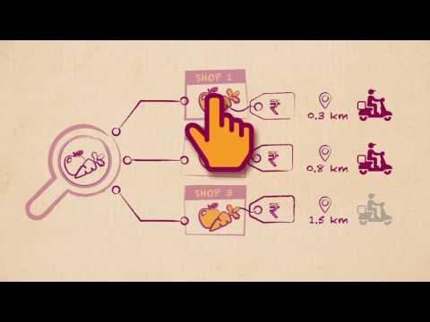 How it works Buyer!