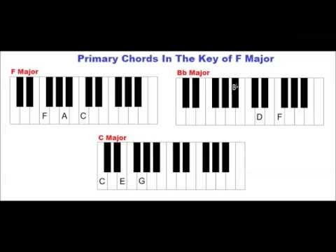 Primary Chords In The Key Of F Major On Piano Youtube