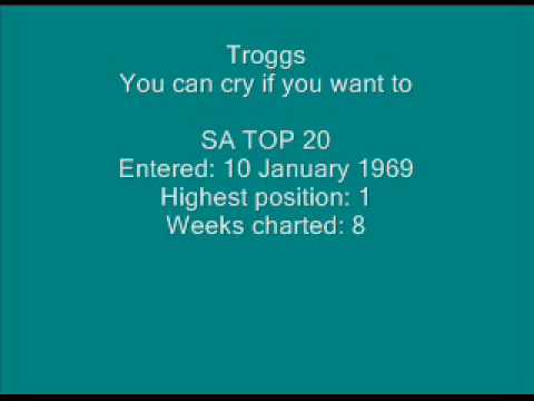 Troggs - You Can Cry If You Want To.wmv