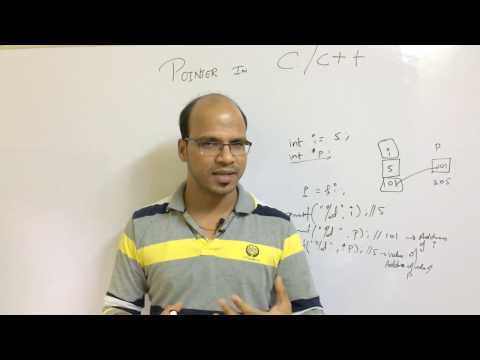 Pointers in C Theory