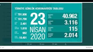 Vaka sayımız düşüşte. Türkiye günlük koronavirüs tablosu 23 nisan 2020