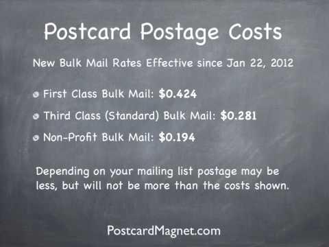 Postcard Postage Rates