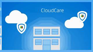 Avast Business CloudCare
