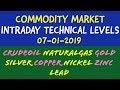 MCX Commodity Market |07-01-2019|Aliceblue|Tamil|Zerodha|Crudeoil|Share|Tips|Technical|CTA