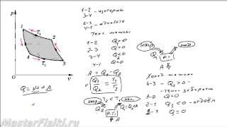 Подготовка к олимпиадам по физике. Холодильники, тепловые насосы.(, 2014-11-09T04:42:26.000Z)