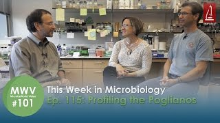 Profiling the Poglianos - This Week in Microbiology #115: