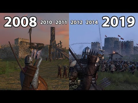 Evolution of MOUNT & BLADE Games 2008-2019