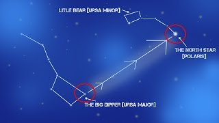 Find North using the Stars - Ursa Major/Polaris - Navigation without a Compass