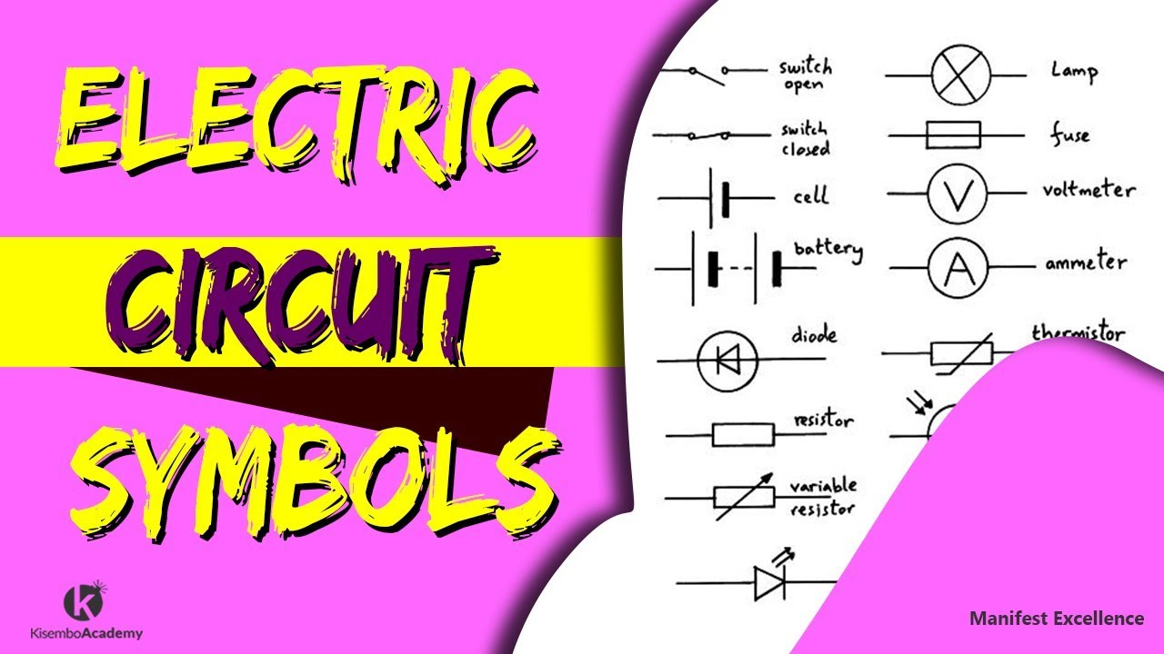 Electrical Circuit Symbols Kisembo Academy Youtube Electronic Commonly Used