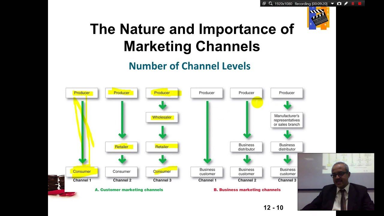 marketing concept and principles Marketing refers to the activities of a company associated with buying, advertising, distributing or selling a product or service.