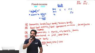 CFA Level I - Fixed Income Securities - Defining Elements | Part I(of 10)