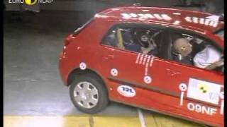 Краш тест Toyota Corolla 5dr 2002 (E-NCAP)