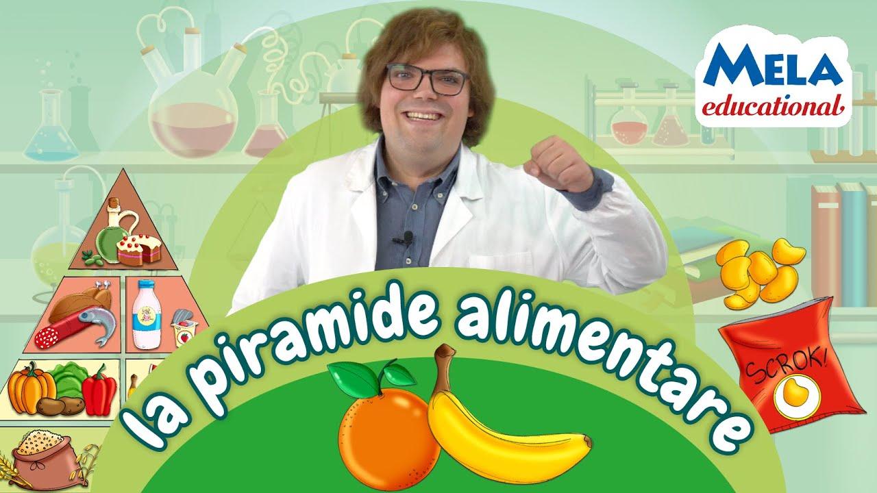 Download La piramide alimentare - Renato lo scienziato Educational @MelaMusicTV