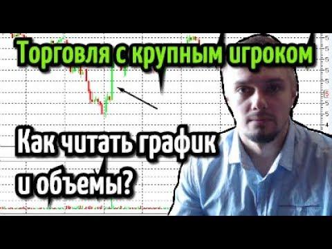 Как читать график и объемы на бирже? VSA и прайс экшен